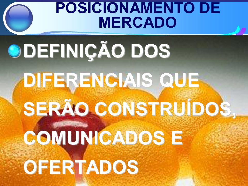 POSICIONAMENTO DE MERCADO DEFINIÇÃO DOS DIFERENCIAIS QUE SERÃO CONSTRUÍDOS, COMUNICADOS E OFERTADOS