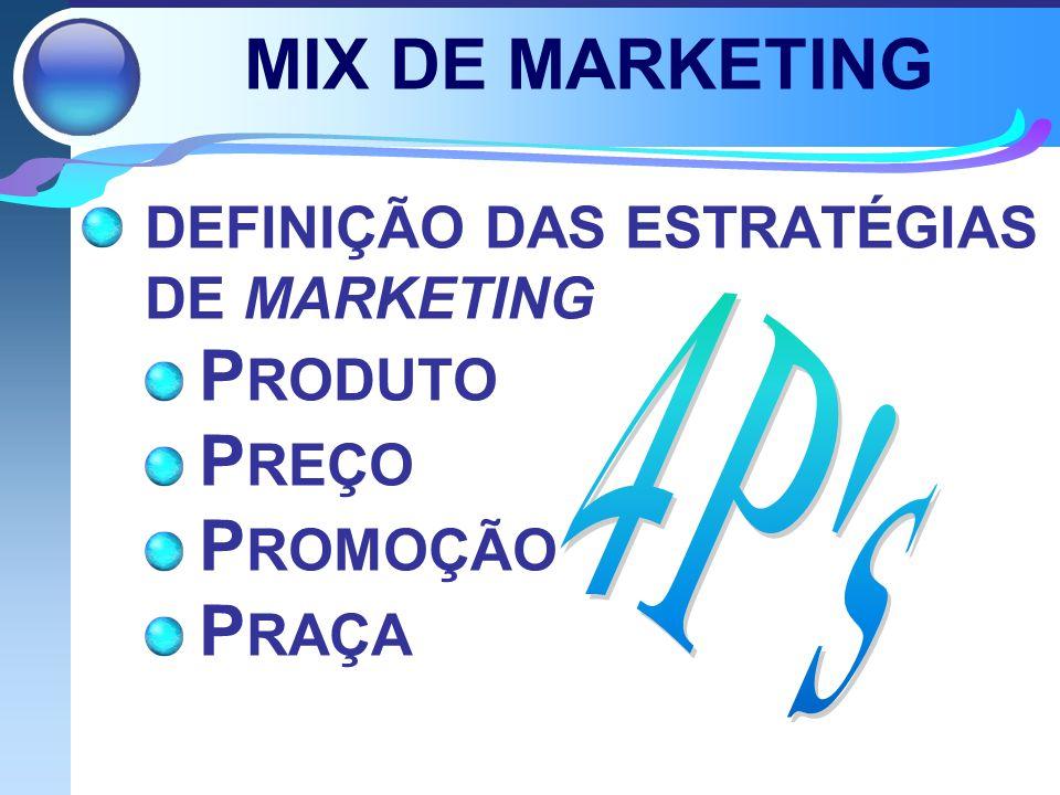 MIX DE MARKETING DEFINIÇÃO DAS ESTRATÉGIAS DE MARKETING P RODUTO P REÇO P ROMOÇÃO P RAÇA