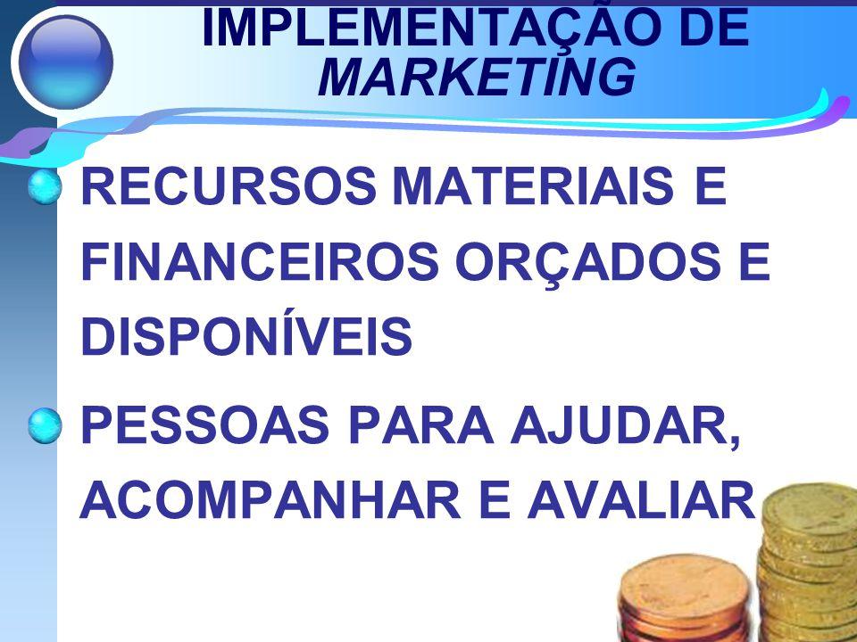 IMPLEMENTAÇÃO DE MARKETING RECURSOS MATERIAIS E FINANCEIROS ORÇADOS E DISPONÍVEIS PESSOAS PARA AJUDAR, ACOMPANHAR E AVALIAR