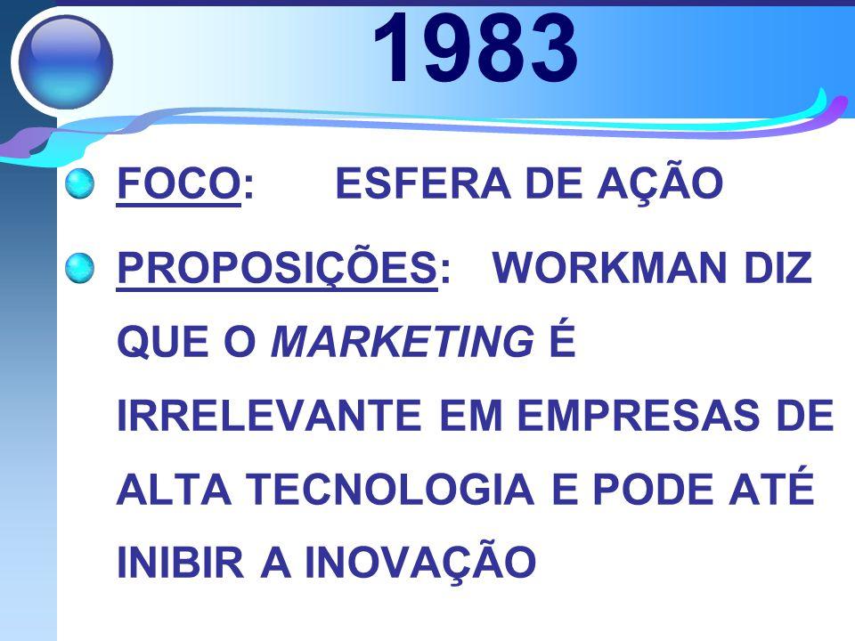 1983 FOCO: ESFERA DE AÇÃO PROPOSIÇÕES: WORKMAN DIZ QUE O MARKETING É IRRELEVANTE EM EMPRESAS DE ALTA TECNOLOGIA E PODE ATÉ INIBIR A INOVAÇÃO