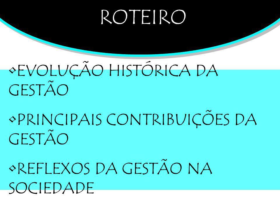 1- PREVISÃO 2- ORGANIZAÇÃO 3- COMANDO 4- COORDENAÇÃO 5- CONTROLE FUNÇÕES DO ADMINISTRADOR