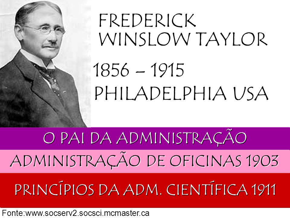 PROFISSÃO ADMINISTRADOR PETER DRUCKER PRÁTICA DA ADMINISTRAÇÃO DE EMPRESAS ADMINISTRAÇÃO EM TEMPOS TURBULENTOS 1909 – 2005 VIENA - ÁUSTRIA