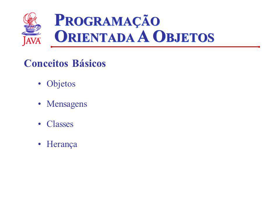 P ROGRAMAÇÃO O RIENTADA A O BJETOS Conceitos Básicos Objetos Mensagens Classes Herança