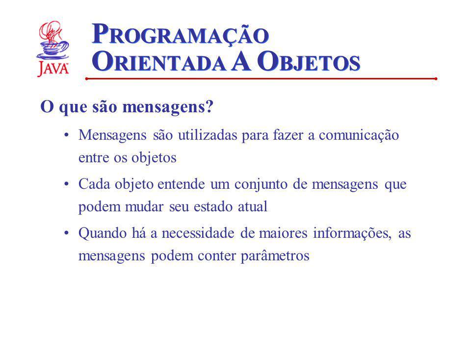 P ROGRAMAÇÃO O RIENTADA A O BJETOS O que são mensagens.