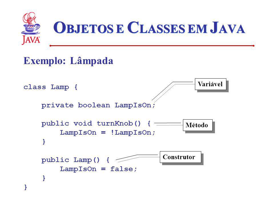 O BJETOS E C LASSES EM J AVA Exemplo: Lâmpada class Lamp { private boolean LampIsOn; public void turnKnob() { LampIsOn = !LampIsOn; } public Lamp() { LampIsOn = false; } Variável Método Construtor