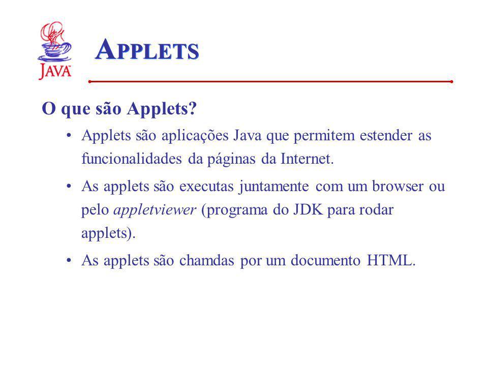 A PPLETS O que são Applets? Applets são aplicações Java que permitem estender as funcionalidades da páginas da Internet. As applets são executas junta