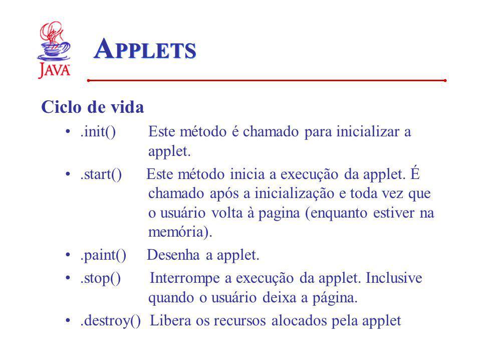 A PPLETS Ciclo de vida.init() Este método é chamado para inicializar a applet..start() Este método inicia a execução da applet. É chamado após a inici