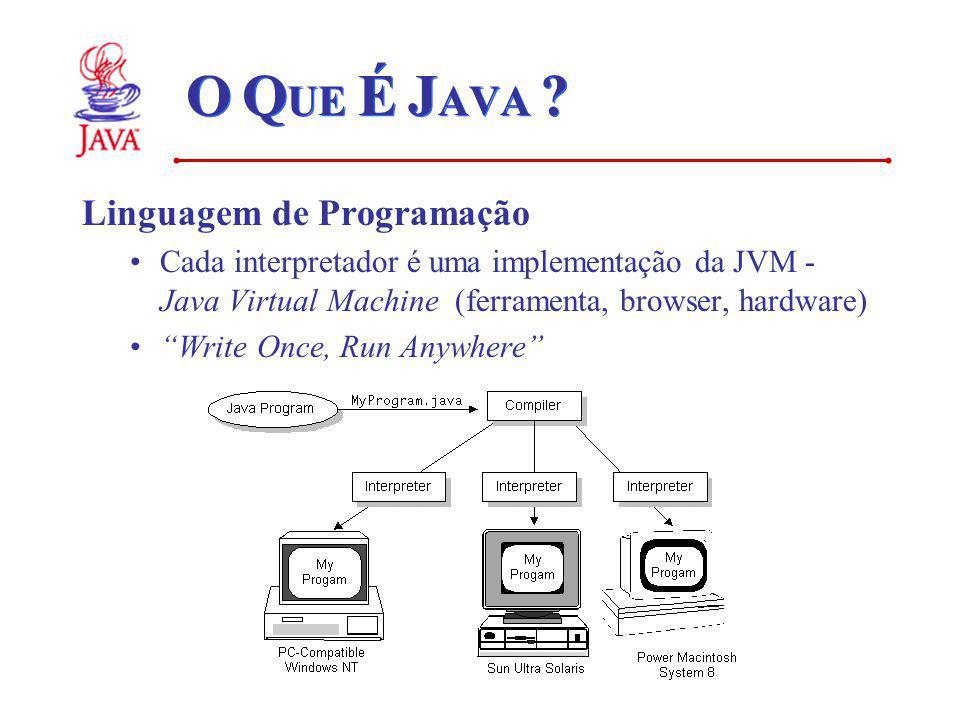 O Q UE É J AVA ? Linguagem de Programação Cada interpretador é uma implementação da JVM - Java Virtual Machine (ferramenta, browser, hardware) Write O