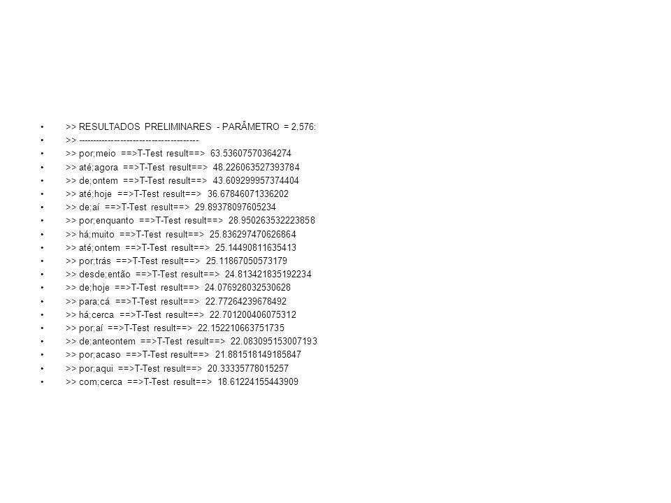 >> RESULTADOS PRELIMINARES - PARÂMETRO = 2,576: >> --------------------------------------- >> por;meio ==>T-Test result==> 63.53607570364274 >> até;ag