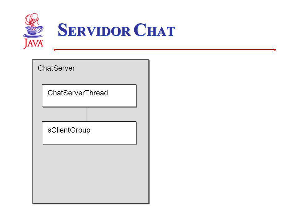S ERVIDOR C HAT ChatServer ChatServerThread sClientGroup