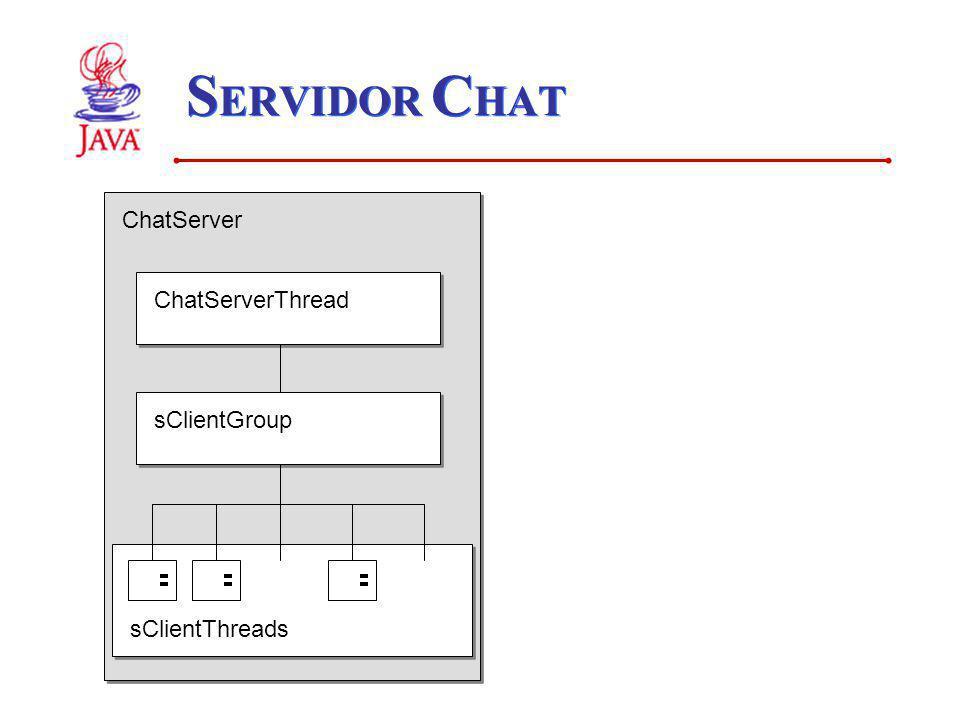 S ERVIDOR C HAT ChatServer ChatServerThread sClientGroup sClientThreads