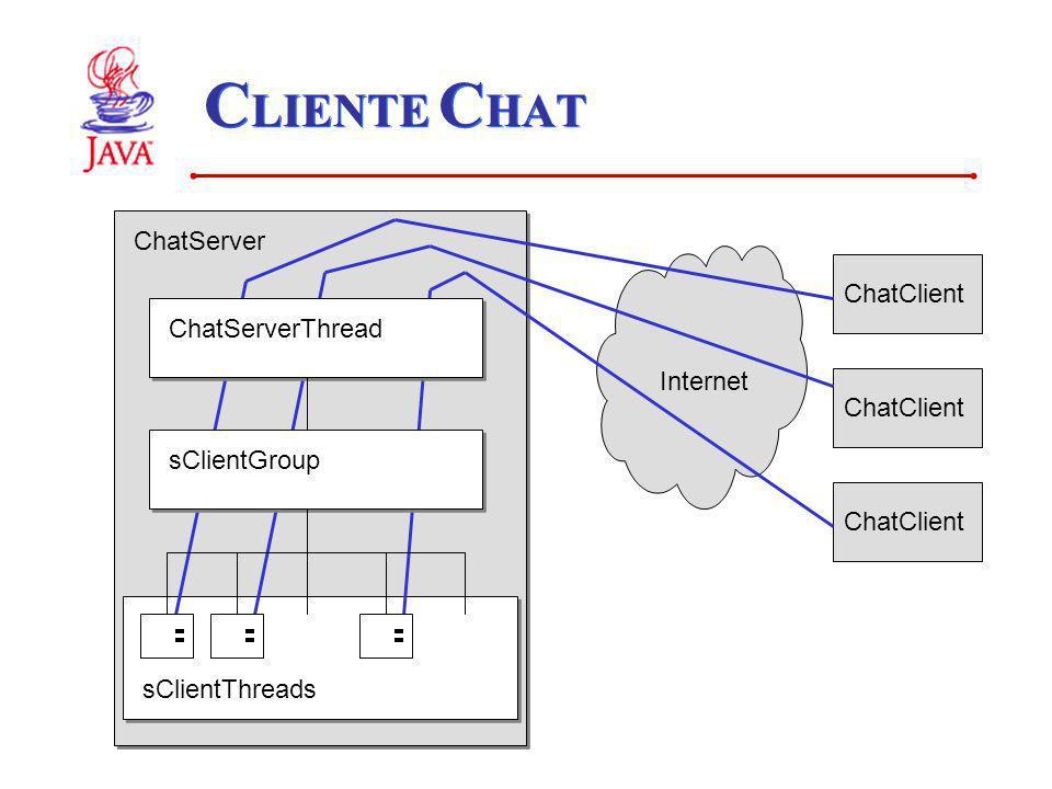 C LIENTE C HAT ChatServer sClientThreads ChatClient Internet ChatServerThread sClientGroup