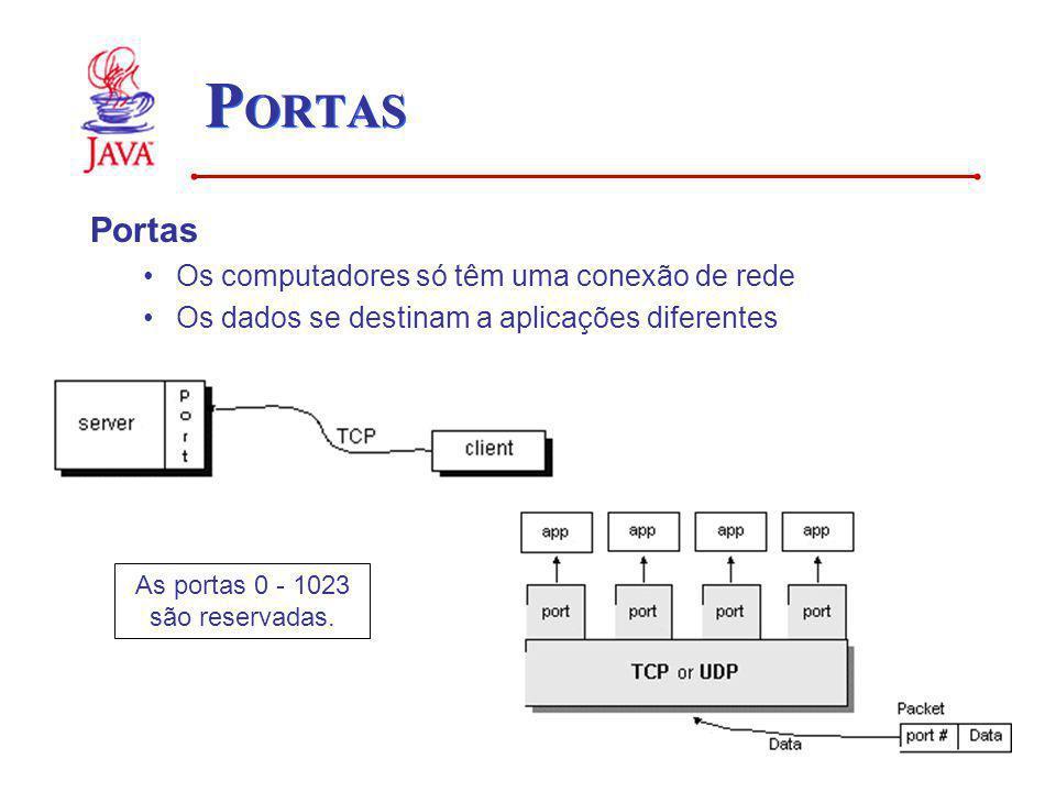 P ORTAS Portas Os computadores só têm uma conexão de rede Os dados se destinam a aplicações diferentes As portas 0 - 1023 são reservadas.
