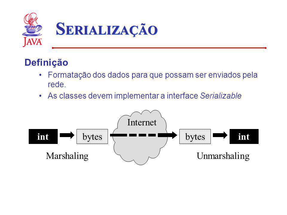 S ERIALIZAÇÃO Definição Formatação dos dados para que possam ser enviados pela rede. As classes devem implementar a interface Serializable intbytes In