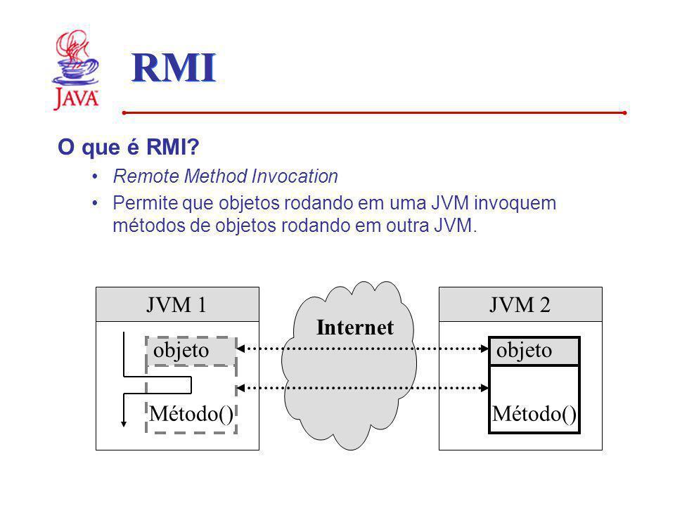 RMI O que é RMI? Remote Method Invocation Permite que objetos rodando em uma JVM invoquem métodos de objetos rodando em outra JVM. Internet JVM 1 Méto