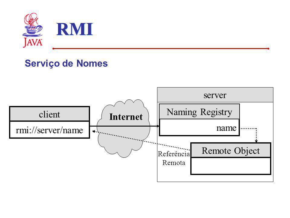 RMI Serviço de Nomes server rmi://server/name client name Naming Registry Remote Object Referência Remota Internet