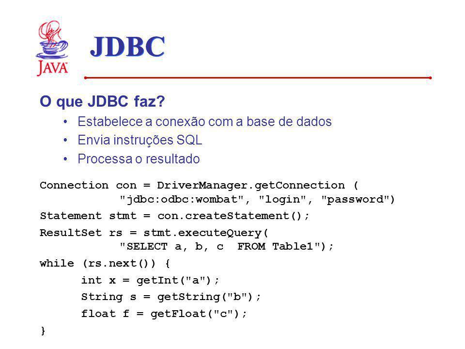 JDBC O que JDBC faz? Estabelece a conexão com a base de dados Envia instruções SQL Processa o resultado Connection con = DriverManager.getConnection (