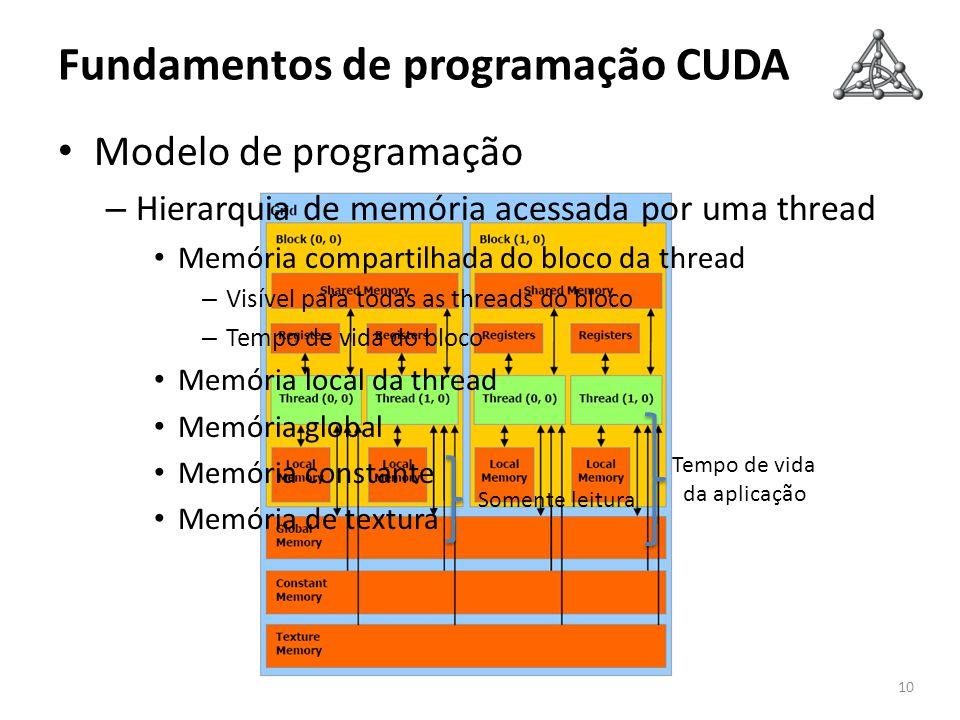 Fundamentos de programação CUDA 10 Modelo de programação – Hierarquia de memória acessada por uma thread Memória compartilhada do bloco da thread – Vi