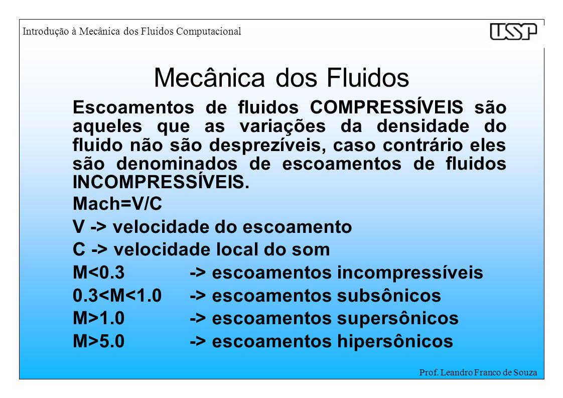 Introdução à Mecânica dos Fluidos Computacional Prof. Leandro Franco de Souza Escoamentos de fluidos COMPRESSÍVEIS são aqueles que as variações da den