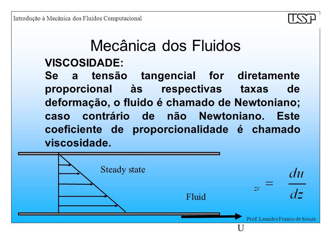 Introdução à Mecânica dos Fluidos Computacional Prof. Leandro Franco de Souza VISCOSIDADE: Se a tensão tangencial for diretamente proporcional às resp