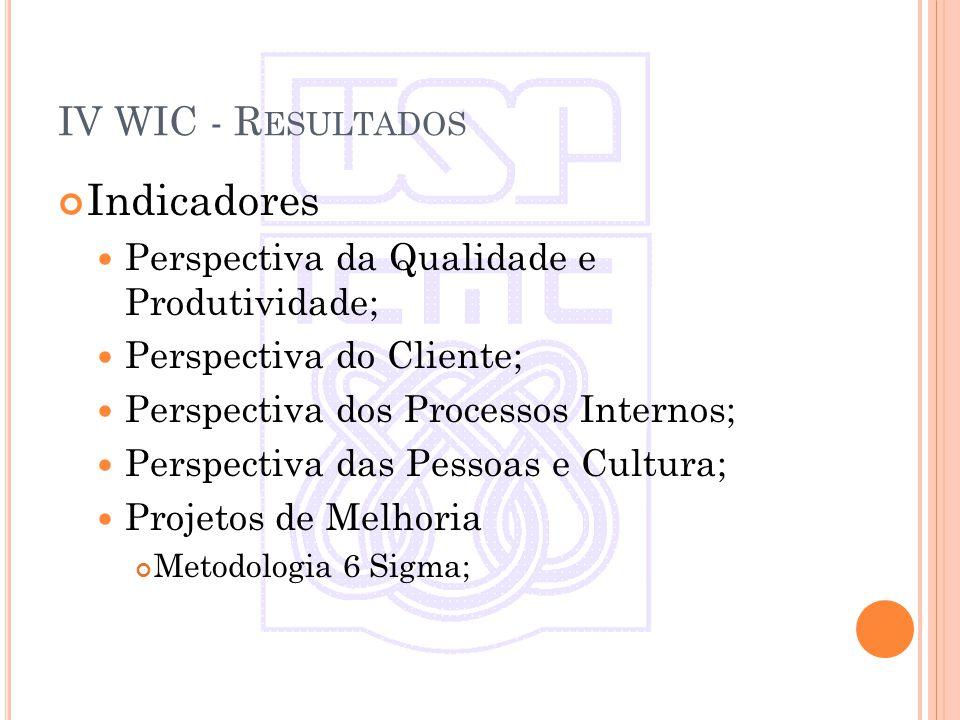 IV WIC - R ESULTADOS Indicadores Perspectiva da Qualidade e Produtividade; Perspectiva do Cliente; Perspectiva dos Processos Internos; Perspectiva das Pessoas e Cultura; Projetos de Melhoria Metodologia 6 Sigma;