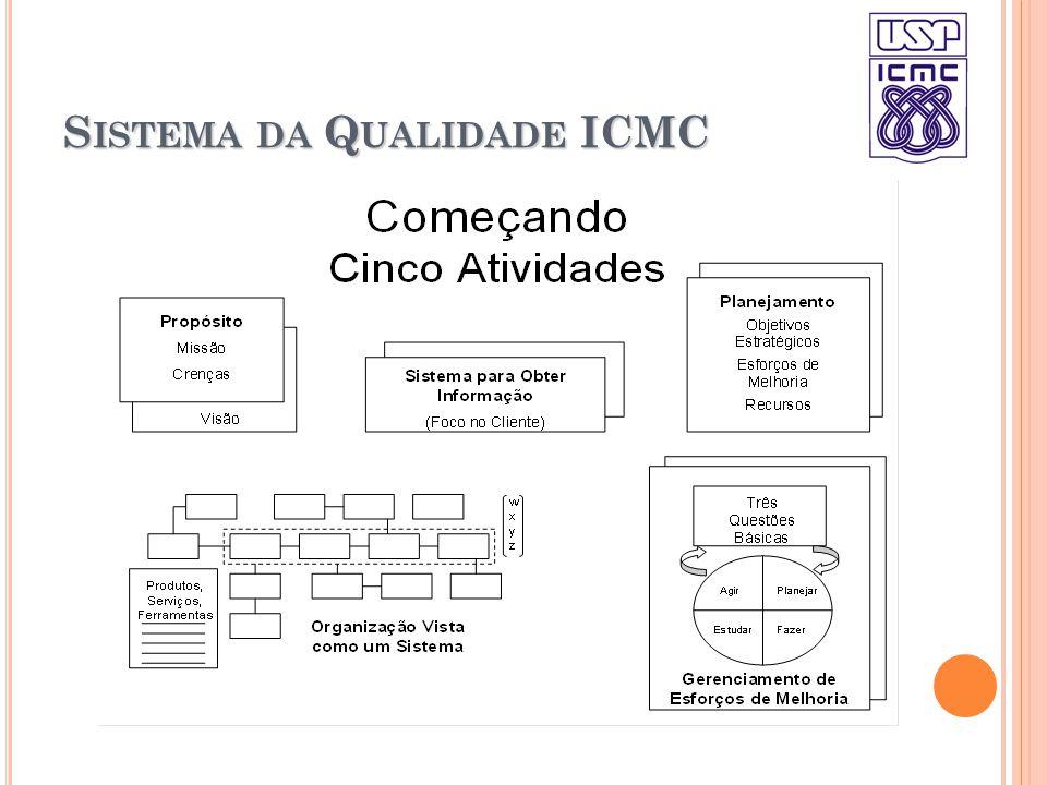 S ISTEMA DA Q UALIDADE ICMC