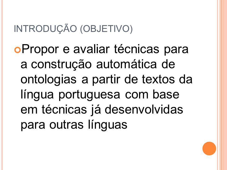 INTRODUÇÃO (OBJETIVO) Propor e avaliar técnicas para a construção automática de ontologias a partir de textos da língua portuguesa com base em técnica