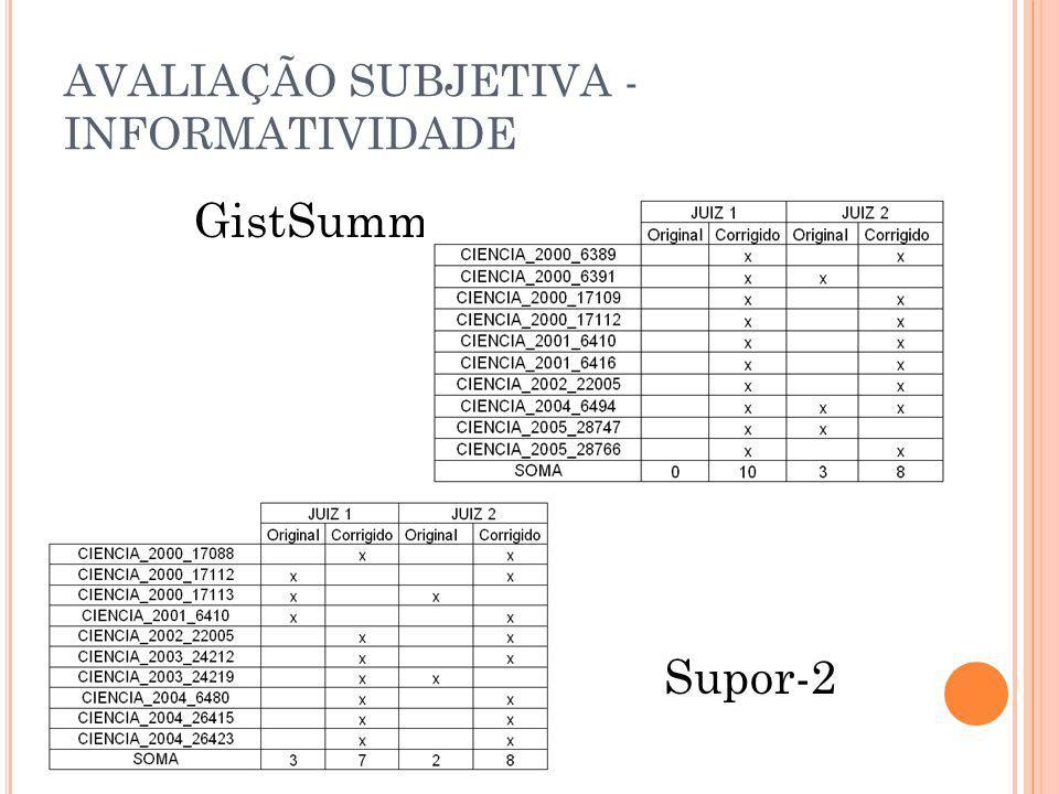 AVALIAÇÃO SUBJETIVA - INFORMATIVIDADE GistSumm Supor-2