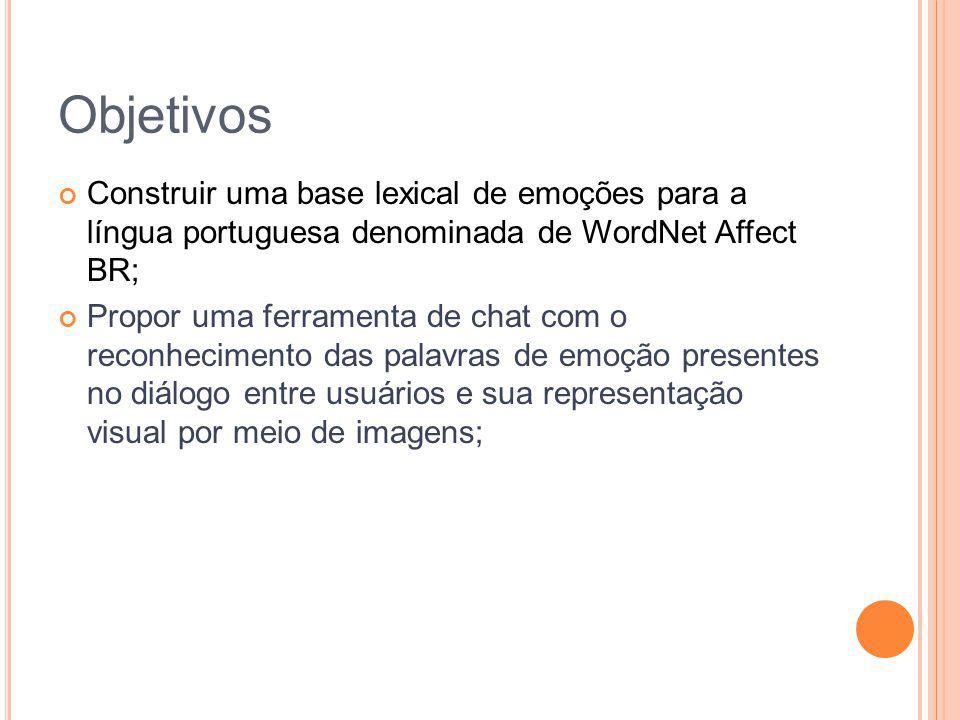 Objetivos Construir uma base lexical de emoções para a língua portuguesa denominada de WordNet Affect BR; Propor uma ferramenta de chat com o reconhec