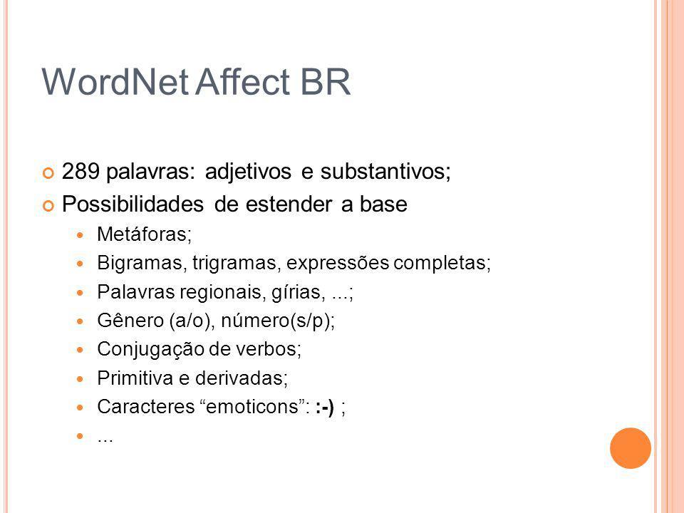WordNet Affect BR 289 palavras: adjetivos e substantivos; Possibilidades de estender a base Metáforas; Bigramas, trigramas, expressões completas; Pala