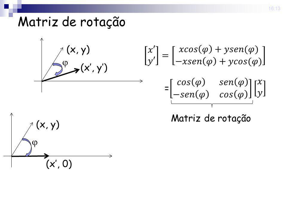 25 Nov 2008. 16:13 Matriz de rotação (x, y) Matriz de rotação (x, y) (x, 0)