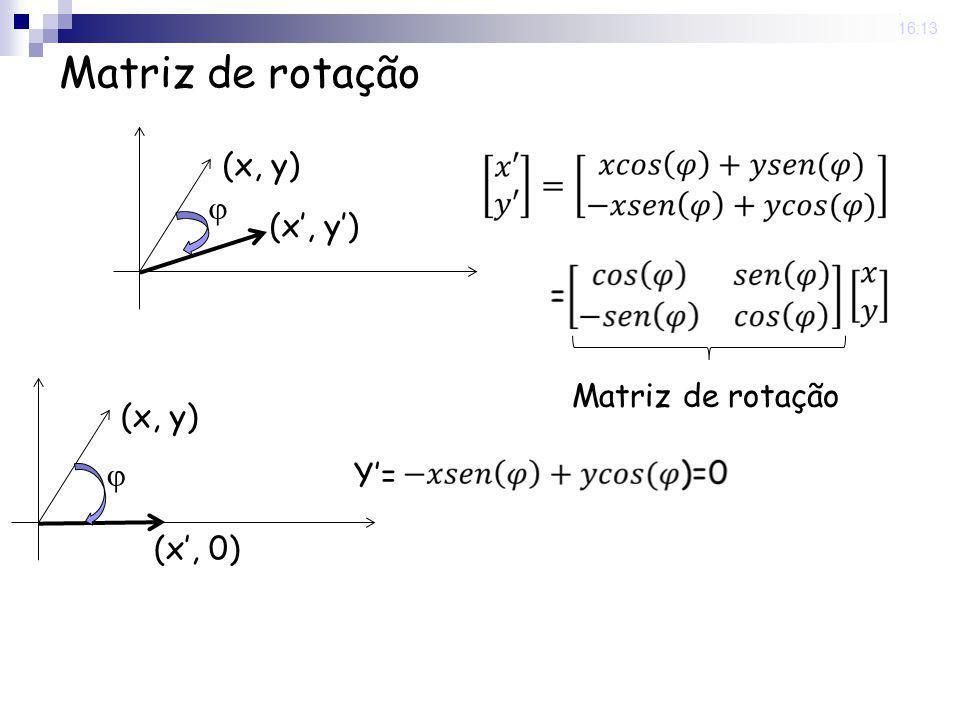 25 Nov 2008. 16:13 Matriz de rotação (x, y) Matriz de rotação (x, y) (x, 0) Y=