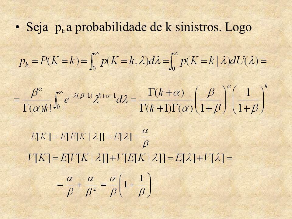 Seja p k a probabilidade de k sinistros. Logo
