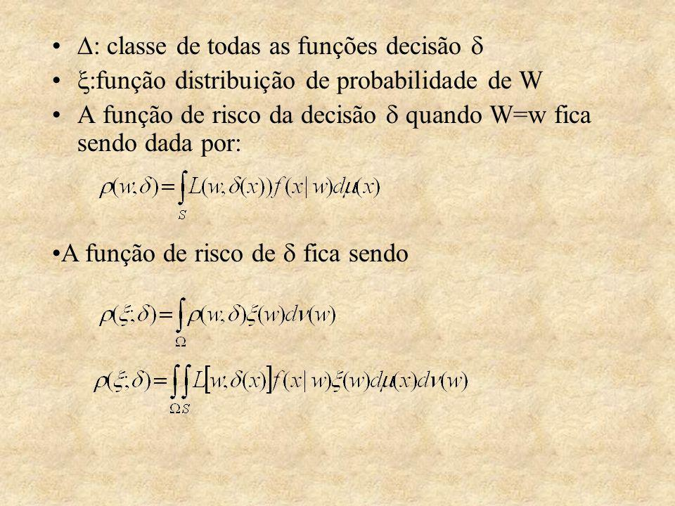 : classe de todas as funções decisão :função distribuição de probabilidade de W A função de risco da decisão quando W=w fica sendo dada por: A função de risco de fica sendo