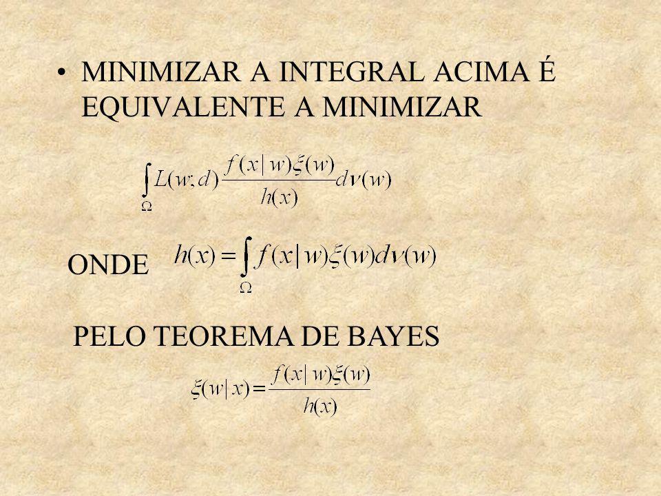 MINIMIZAR A INTEGRAL ACIMA É EQUIVALENTE A MINIMIZAR ONDE PELO TEOREMA DE BAYES