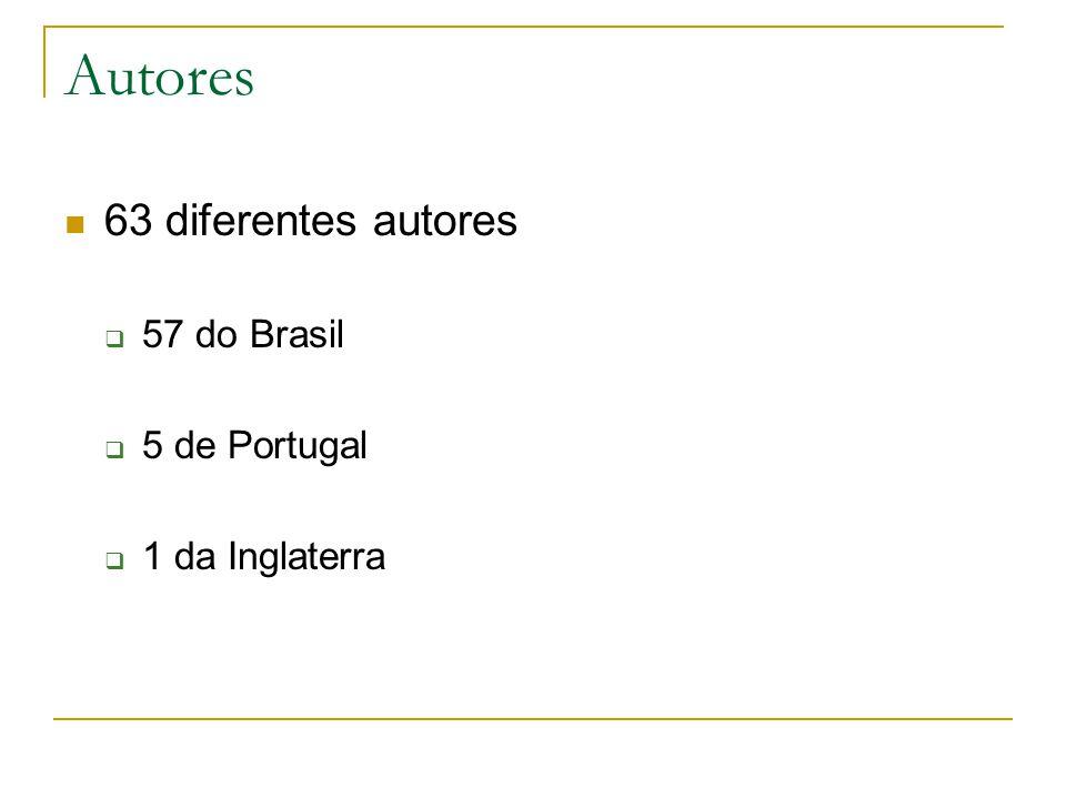Autores 63 diferentes autores 57 do Brasil 5 de Portugal 1 da Inglaterra