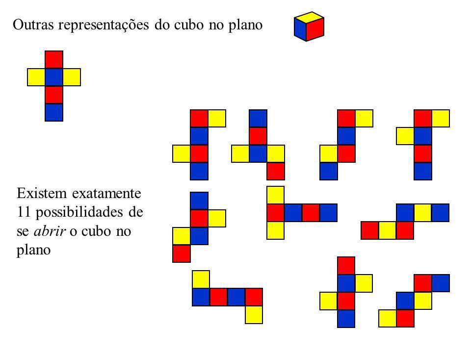 Outras representações do cubo no plano Existem exatamente 11 possibilidades de se abrir o cubo no plano