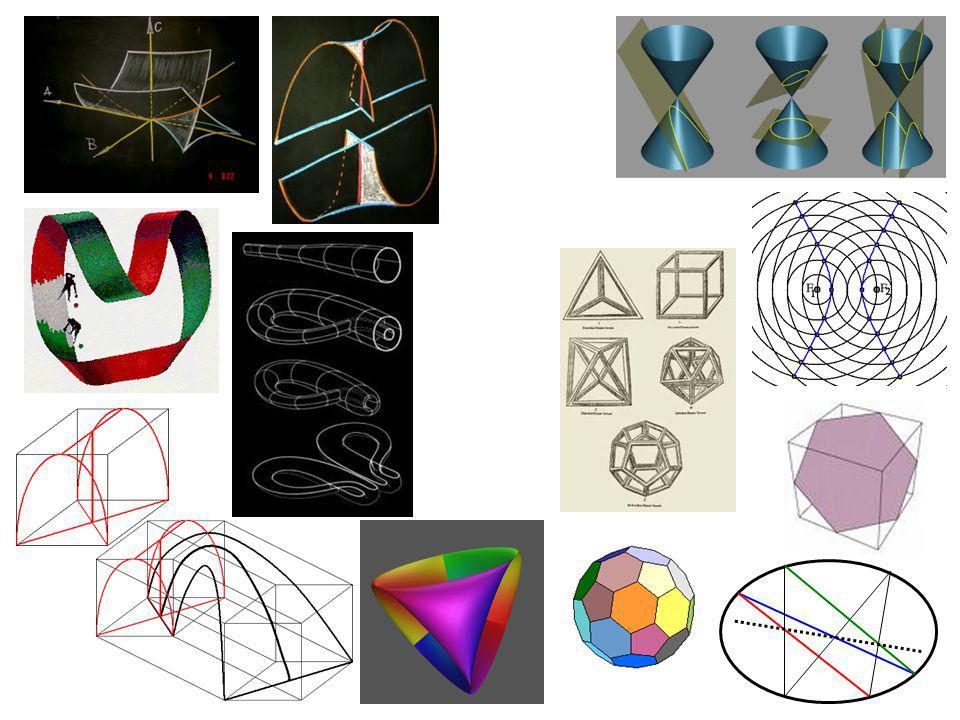 Deslizando o quadrado numa direção perpendicular cubo 2D dá a luz a 3D