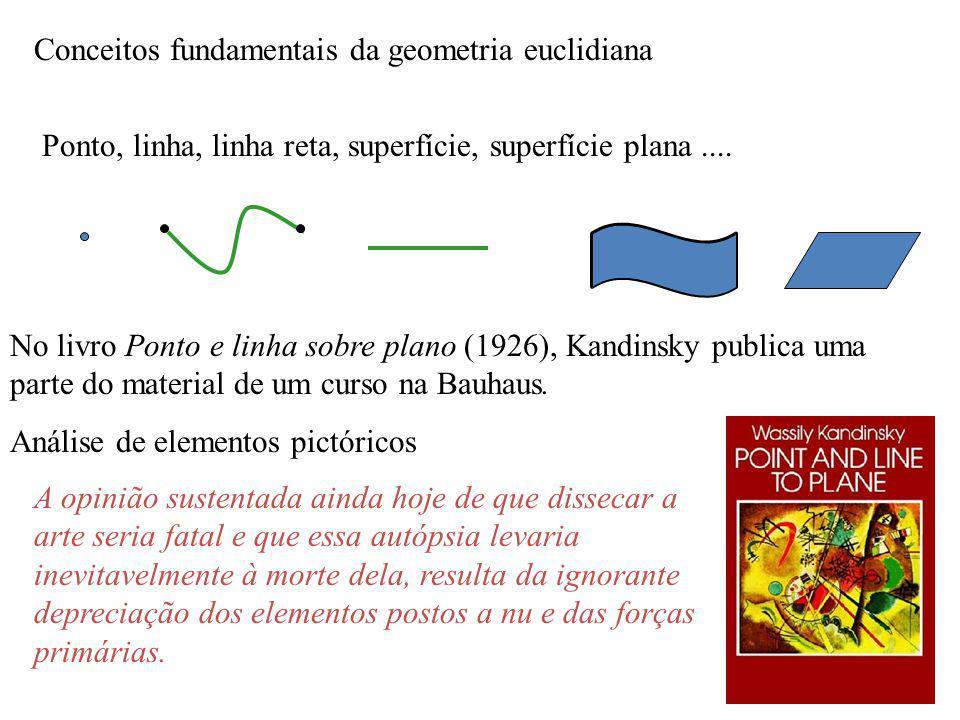 Conceitos fundamentais da geometria euclidiana Ponto, linha, linha reta, superfície, superfície plana.... No livro Ponto e linha sobre plano (1926), K