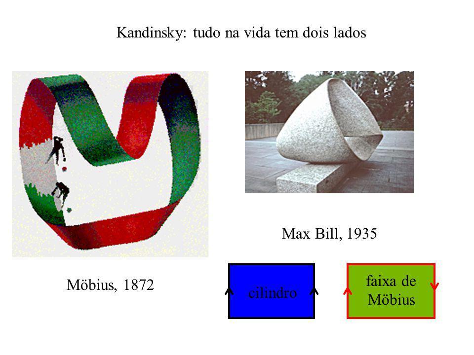 Kandinsky descreve vários tipos de linhas – linha quente, linha fria, etc mesmo a linha reta...
