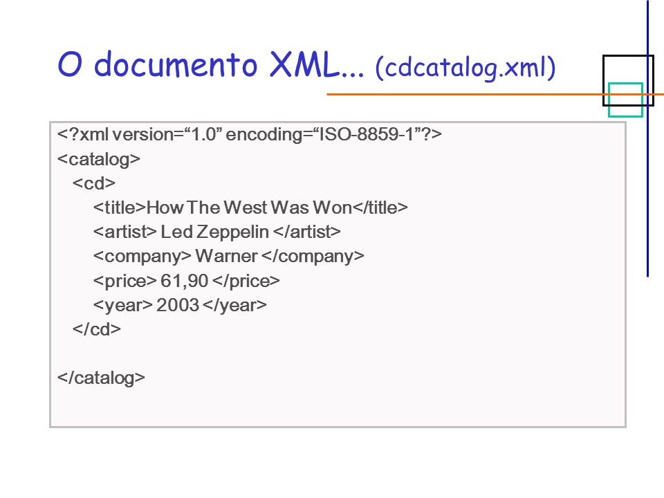 O documento XML... (cdcatalog.xml) How The West Was Won Led Zeppelin Warner 61,90 2003