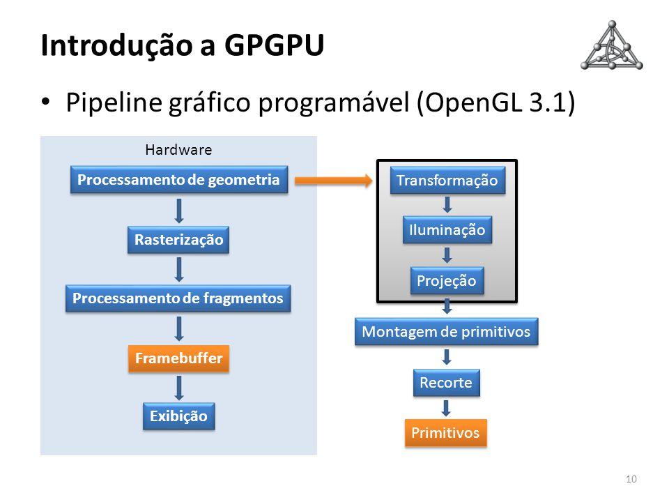 Hardware Exibição Framebuffer Rasterização Processamento de geometria Processamento de fragmentos Introdução a GPGPU Pipeline gráfico programável (Ope