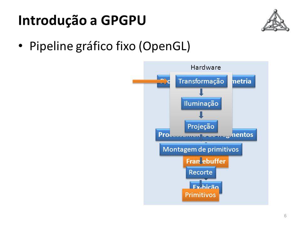 Hardware Exibição Rasterização Framebuffer Introdução a GPGPU Pipeline gráfico fixo (OpenGL) 6 Processamento de geometria Processamento de fragmentos