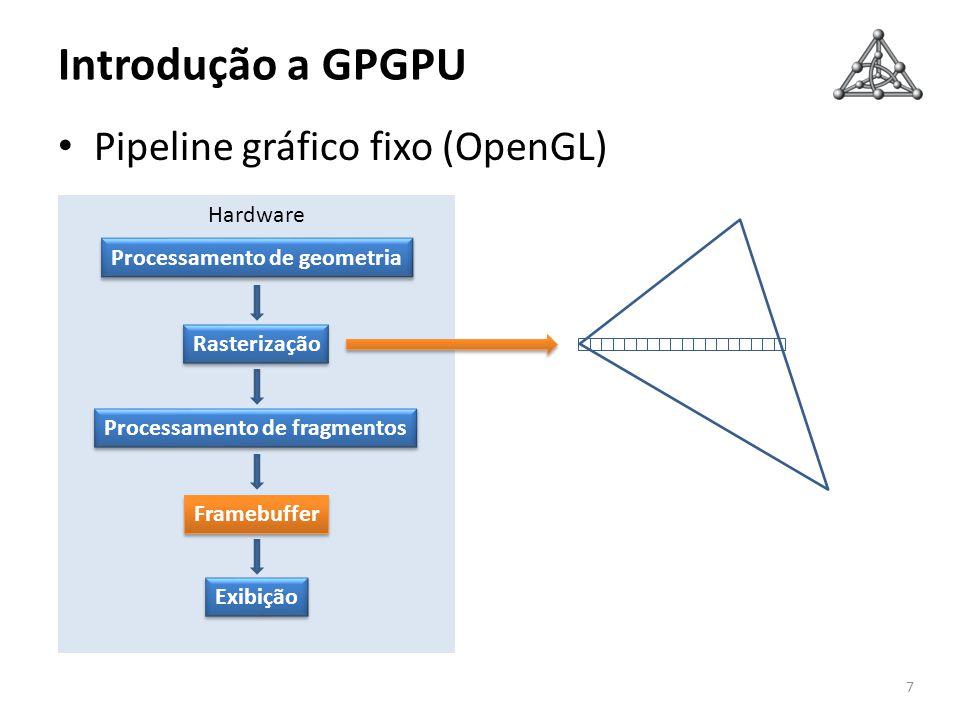 Hardware Exibição Framebuffer Rasterização Processamento de geometria Processamento de fragmentos Introdução a GPGPU Pipeline gráfico fixo (OpenGL) 7