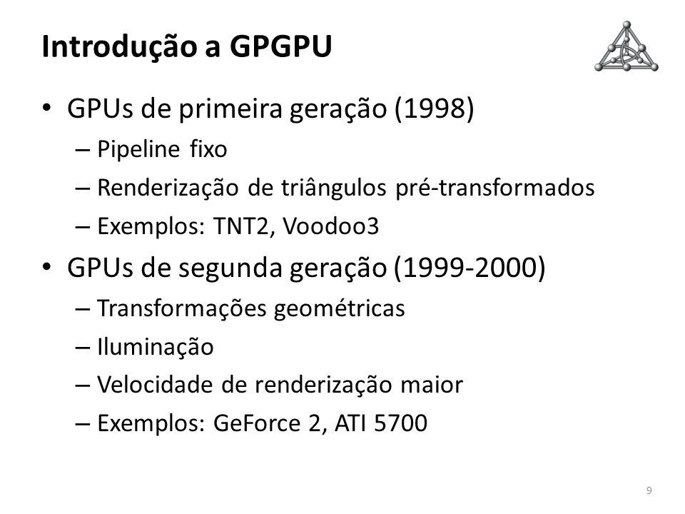 Introdução a GPGPU GPUs de primeira geração (1998) – Pipeline fixo – Renderização de triângulos pré-transformados – Exemplos: TNT2, Voodoo3 GPUs de se