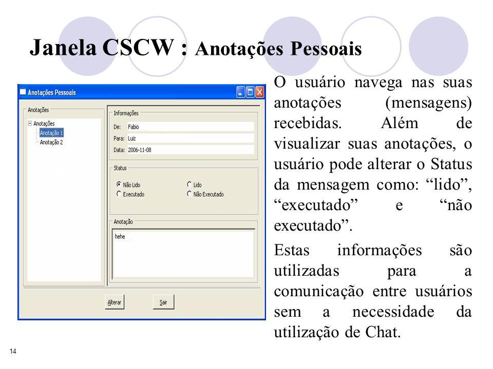 14 Janela CSCW : Anotações Pessoais O usuário navega nas suas anotações (mensagens) recebidas.