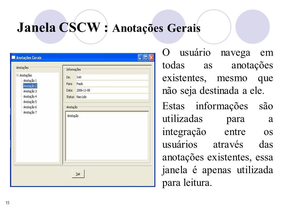15 Janela CSCW : Anotações Gerais O usuário navega em todas as anotações existentes, mesmo que não seja destinada a ele.