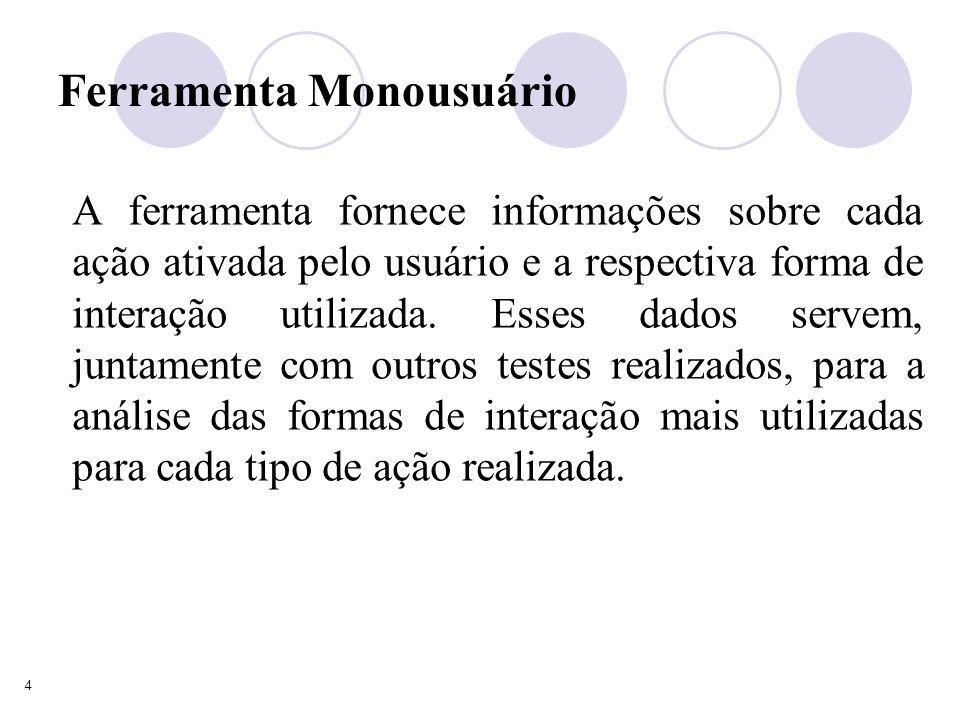 4 Ferramenta Monousuário A ferramenta fornece informações sobre cada ação ativada pelo usuário e a respectiva forma de interação utilizada.