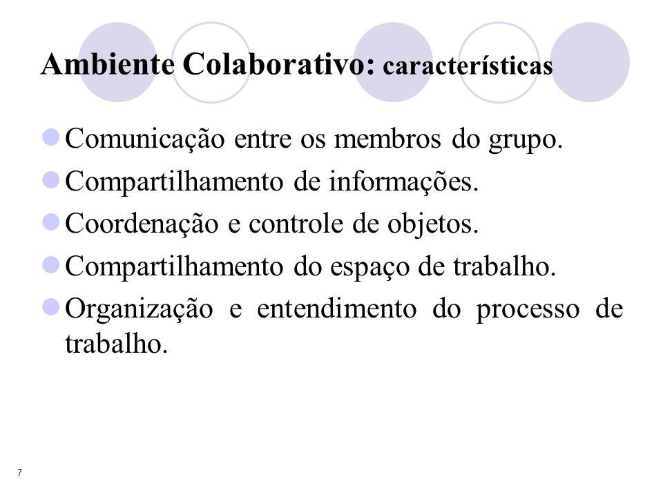 7 Ambiente Colaborativo: características Comunicação entre os membros do grupo.