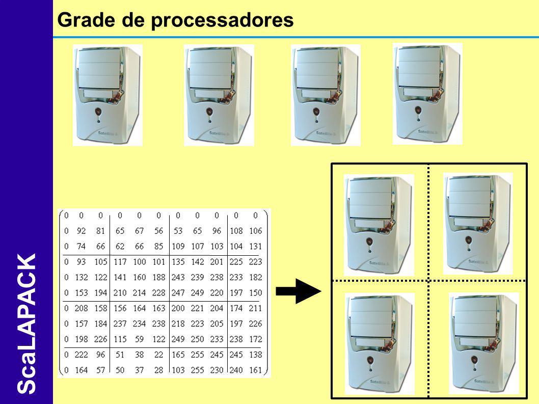 Grade de processadores ScaLAPACK